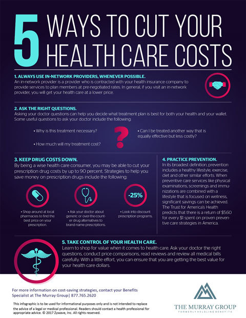 5 Ways To Cut Your Health Care Costs